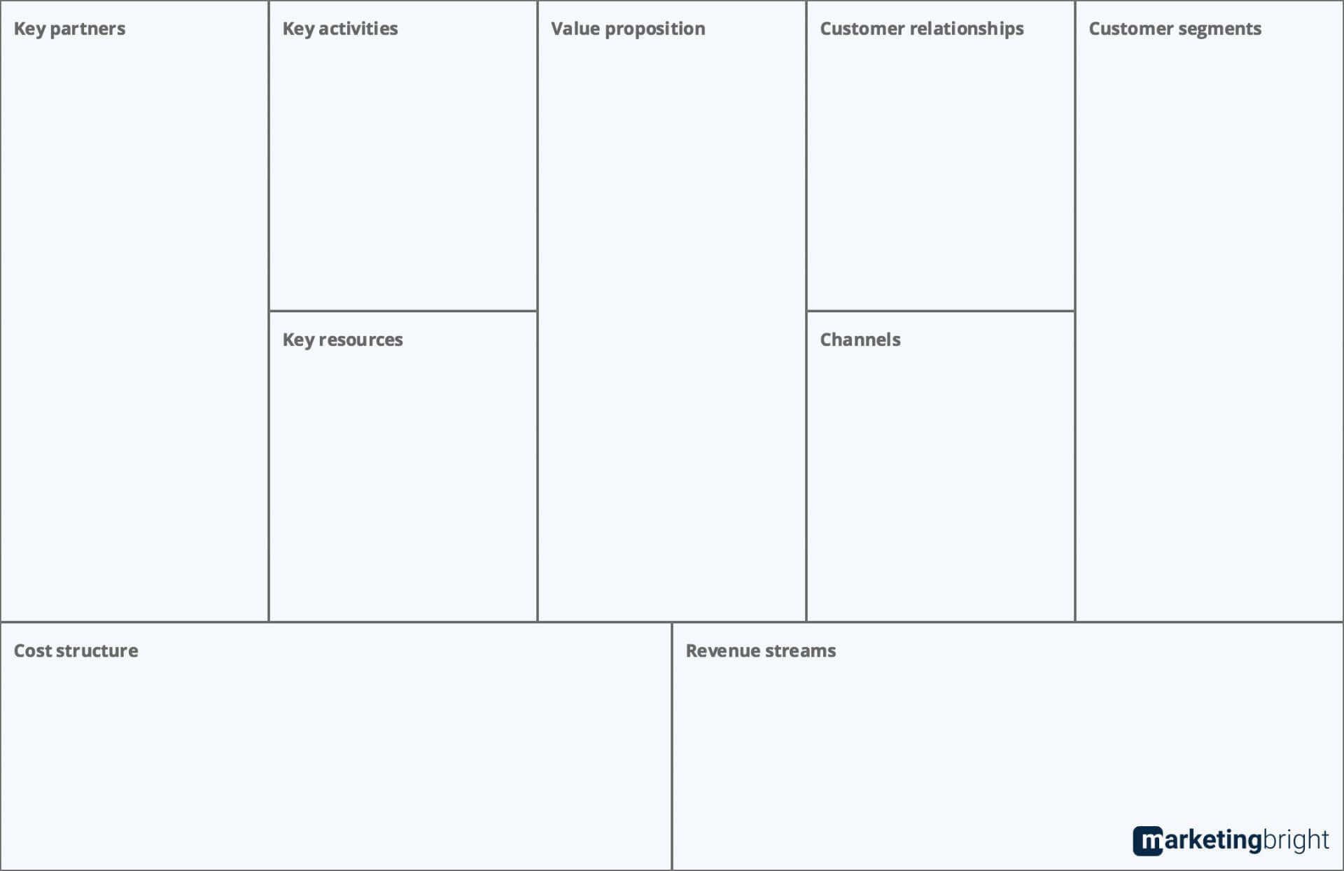 001 Free Business Model Canvas Template Word Doc Excellent Regarding Business Model Canvas Template Word