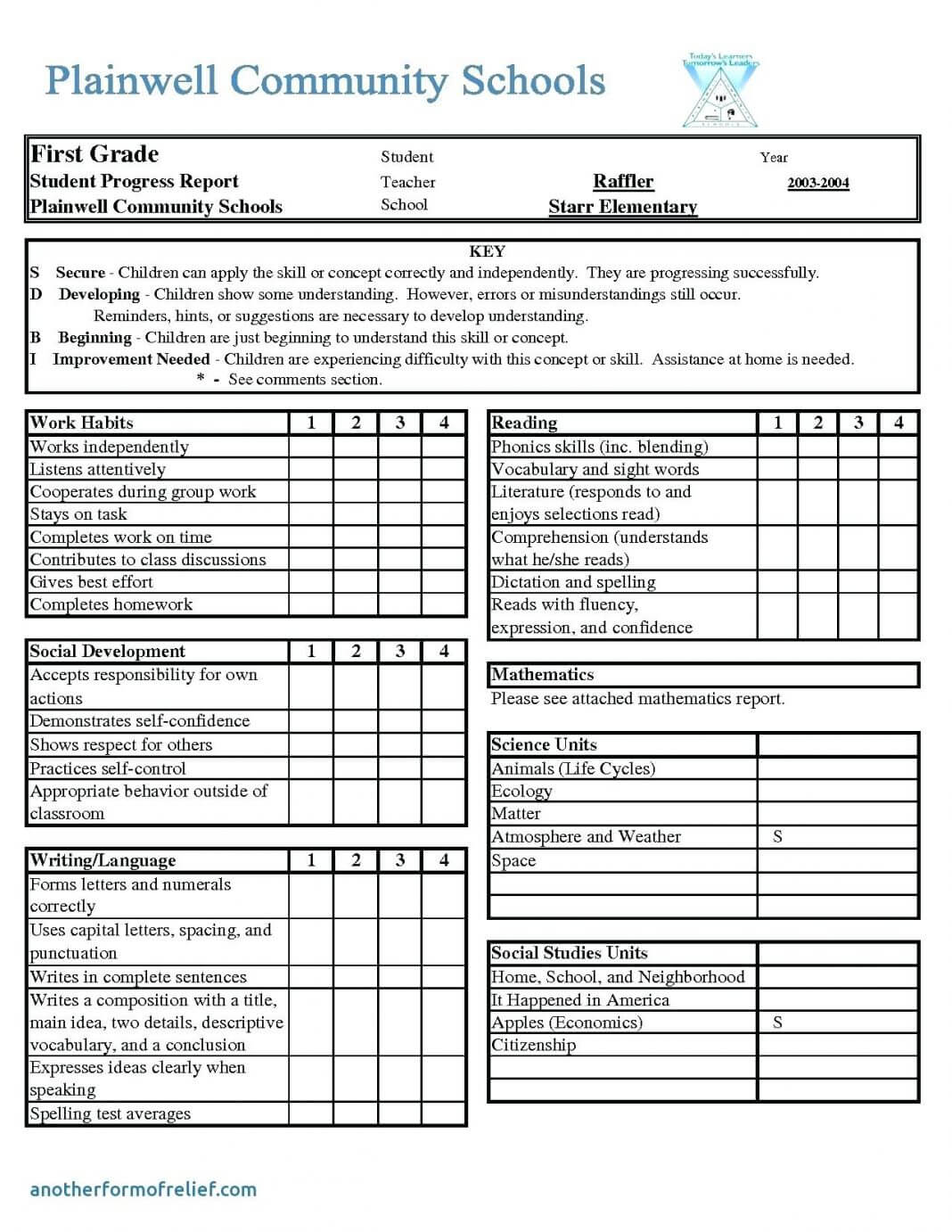003 High School Report Card Template Deped Ideas 20High Throughout Report Card Template Middle School