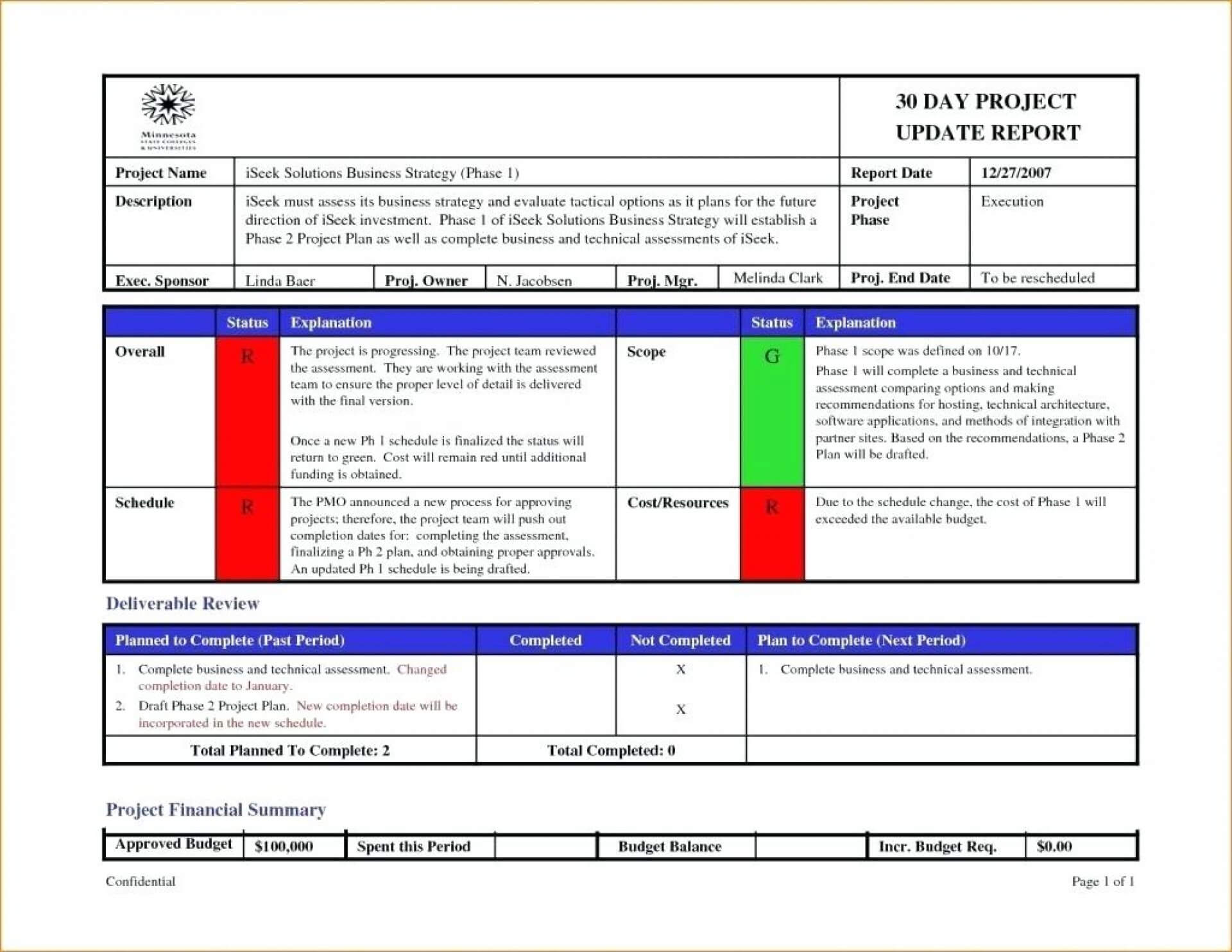 003 Status Report Template Excel Ideas Project Management Regarding Project Manager Status Report Template
