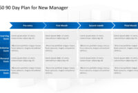 004 Day Template Itemid Plan For New Manager 16X9 Stirring throughout 30 60 90 Day Plan Template Word