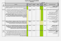 004 Project Management Report Template Excel And Status regarding Project Management Status Report Template