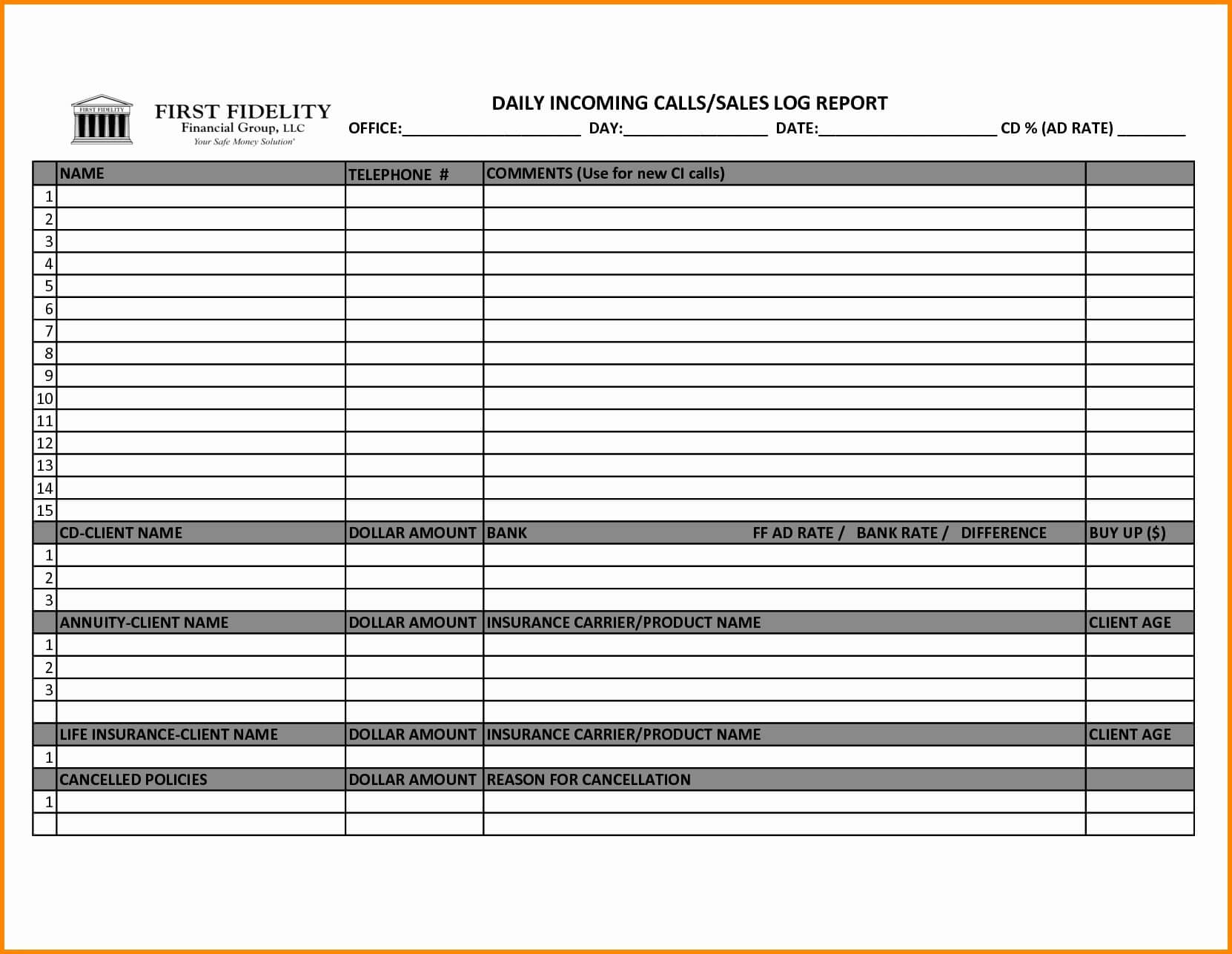 004 Sales Calls Report Template Ideas Sample Call Reports Or Inside Sales Call Report Template