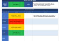 004 Status Report Template Excel 0B9Ae9D648B5 1 Frightening with Daily Status Report Template Xls