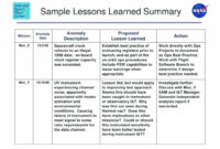 005 Template Ideas Lessons Learned Ru58Hsfc Amazing Project with Lessons Learnt Report Template