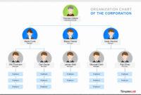 006 Template Ideas Microsoft Org Chart Templates Sample Within Microsoft Powerpoint Org Chart Template