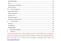 006 Template Ideas Table Of Contents Page Vape Business Plan in Microsoft Word Table Of Contents Template