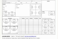 007 Basketball Practice Plans Template Ideas Plan Score for Blank Hockey Practice Plan Template