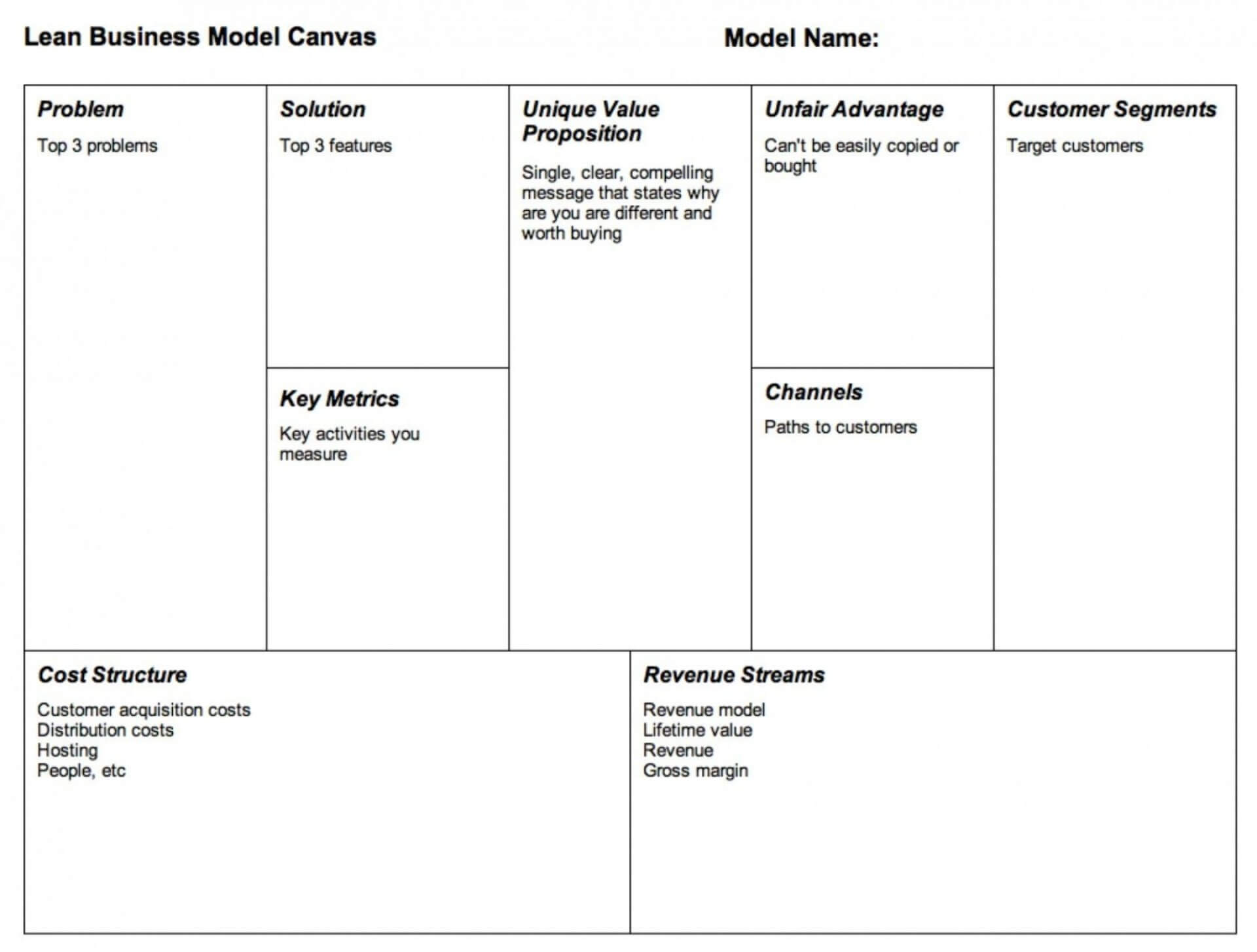 007 Maxresdefault Business Model Canvas Ms Word Template With Regard To Business Canvas Word Template