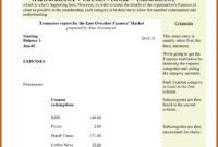 007 Treasurers Report Template Non Profit Excel Ideas in Non Profit Treasurer Report Template