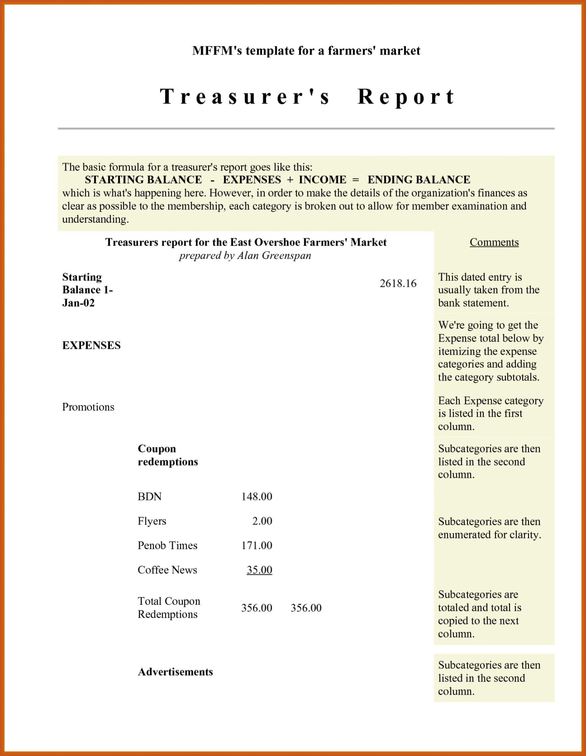 007 Treasurers Report Template Non Profit Excel Ideas Inside Treasurer Report Template Non Profit