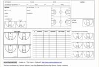 010 Basketball Practice Plan Template 4Amwotmo Ideas regarding Basketball Scouting Report Template