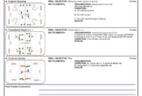 010 Basketball Practice Plans Template Best Top Result pertaining to Blank Hockey Practice Plan Template