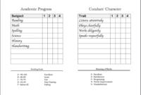010 Homeschool High School Report Card Template Free in Character Report Card Template