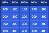 010 Sounds Jeopardy Powerpoint Template With Score Excellent within Jeopardy Powerpoint Template With Sound