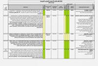 011 Project Progress Report Template Excel Ideas Management in Weekly Status Report Template Excel
