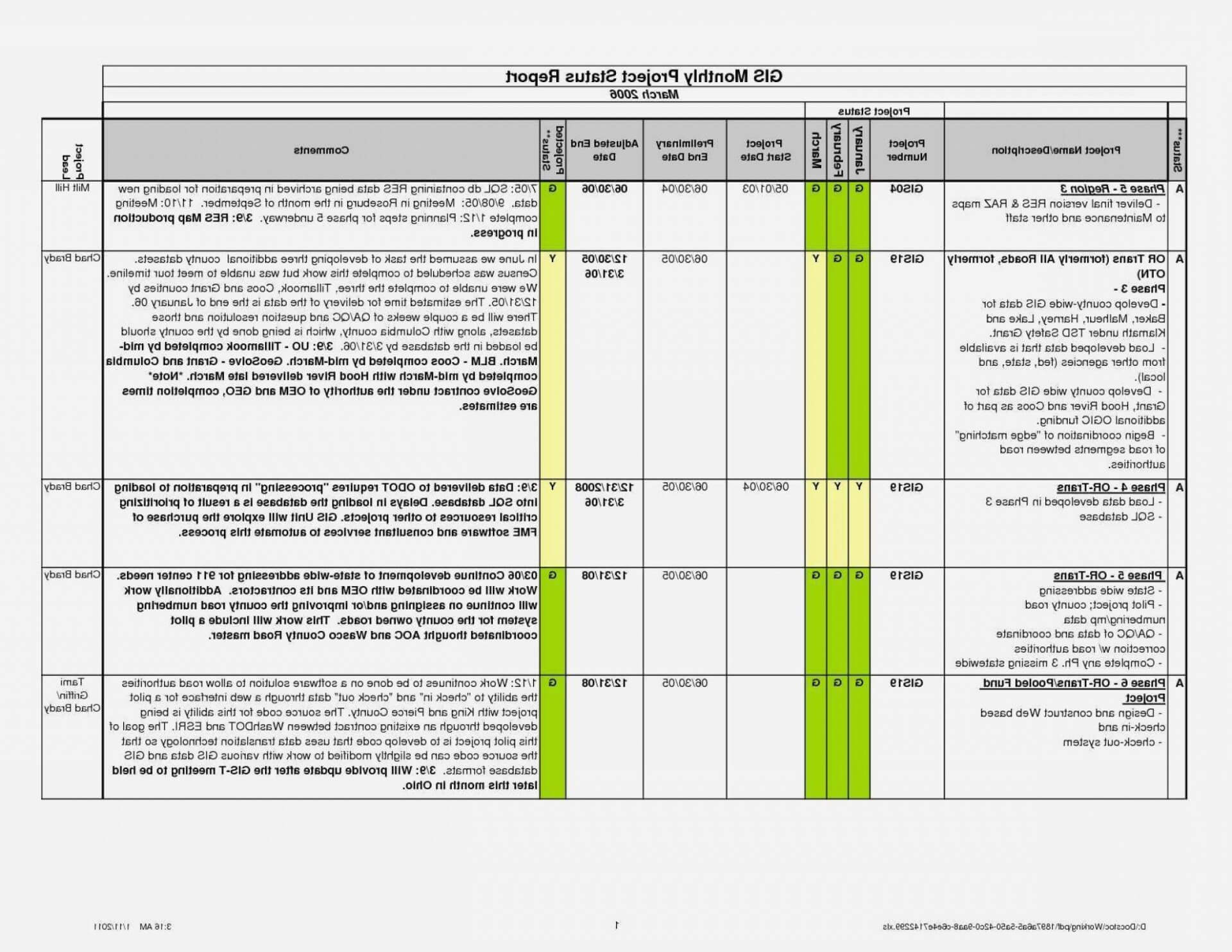 011 Project Progress Report Template Excel Ideas Management With Regard To Project Manager Status Report Template