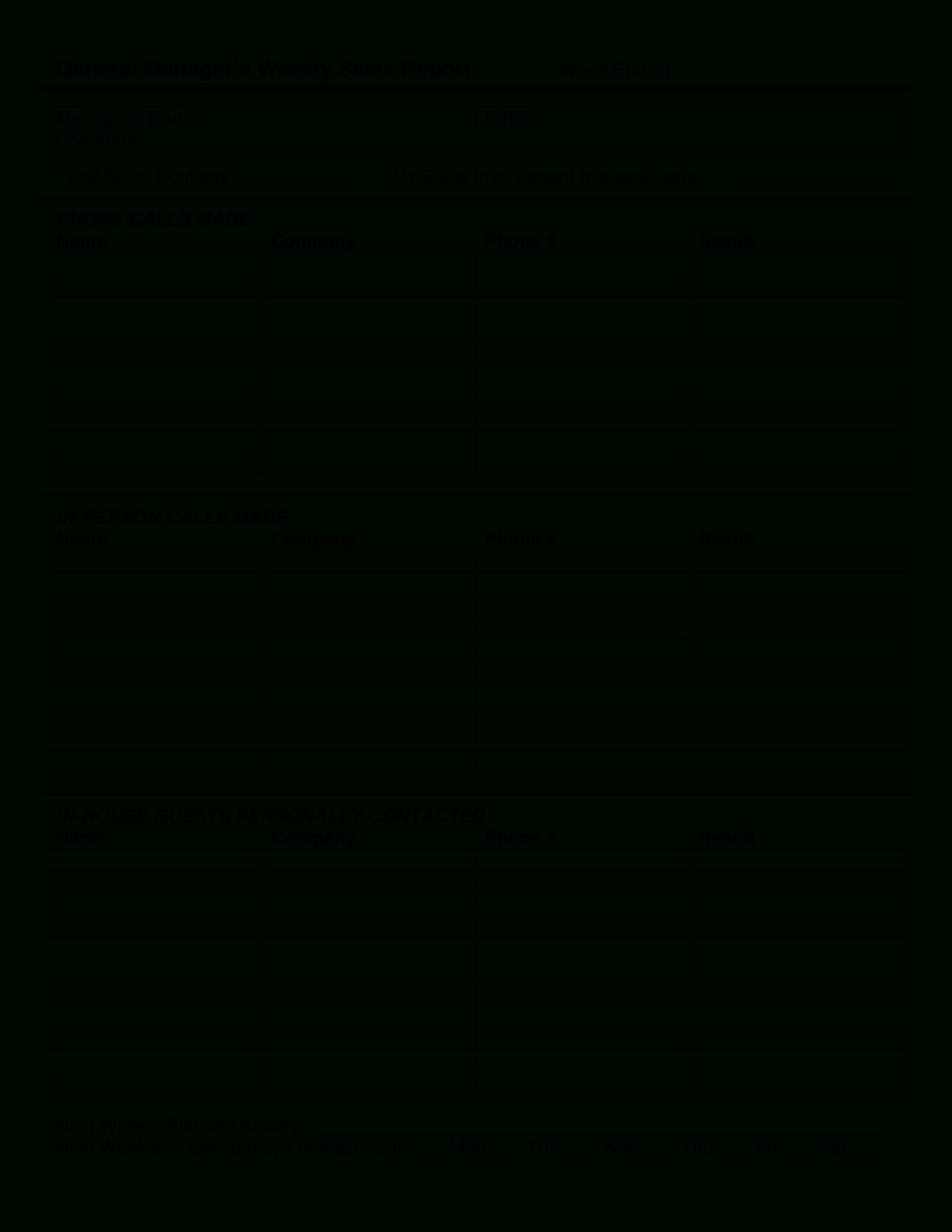 014 Weekly Activities Report Template Fantastic Ideas Free Pertaining To Weekly Activity Report Template