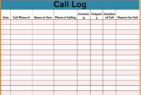 015 Weekly Sales Report Call Reporting Template Outstanding with regard to Free Daily Sales Report Excel Template