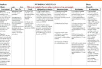 016 Nursing Care Plan Template Blank Magnificent Ideas Forms inside Nursing Care Plan Templates Blank