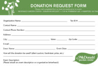 017 Donationuest Form Template Ideas Staggering Donation throughout Donation Card Template Free