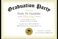 017 Template Ideas Free Graduation Party Invitation with Graduation Party Invitation Templates Free Word