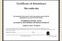 018 Template Ideas Birth Certificate Rare Word Document Dog in Birth Certificate Template For Microsoft Word