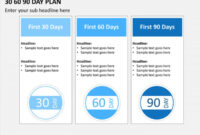 020 Day Plan Template Stirring 30 60 90 Ideas Word pertaining to 30 60 90 Day Plan Template Word