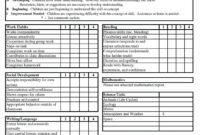 021 Template Ideas Secondary School Report Card Format with Report Card Format Template
