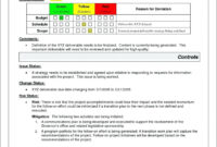 022 Free Project Management Kpi Report Template Net Daily within It Management Report Template