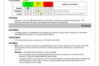 023 Excel Project Status Report Weekly Template 4Vy49Mzf Within Project Status Report Template Word 2010