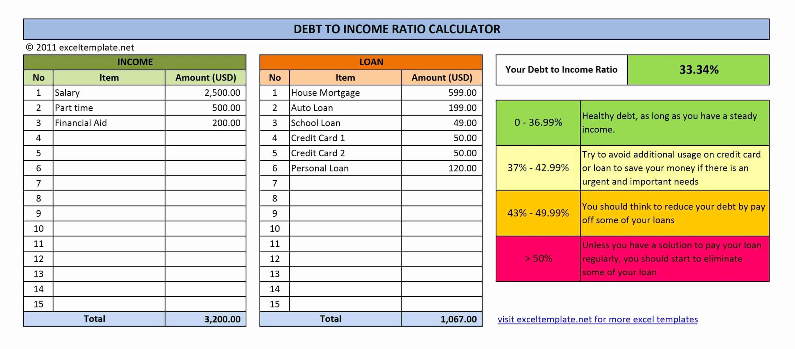 025 Credit Card Amortization Excel Spreadsheet Kayacard Co Pertaining To Credit Card Interest Calculator Excel Template