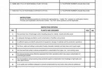 027 Home Inspection Form Template Ideas Astounding Report regarding Gmp Audit Report Template