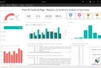 031 Template Ideas Social Media Report Screenshot Top with Social Media Report Template