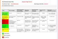 033 Action Plan Sample Excel Plans Sales Report Template With Sales Report Template Powerpoint