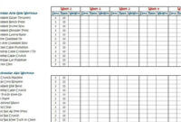 036 Monthly Sales Report Template Excel Along With Weekly with regard to Sale Report Template Excel