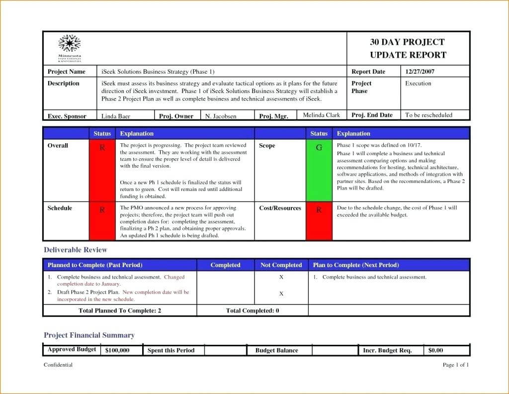 036 Status Report Template Excel Ideas Project Management Regarding Weekly Progress Report Template Project Management