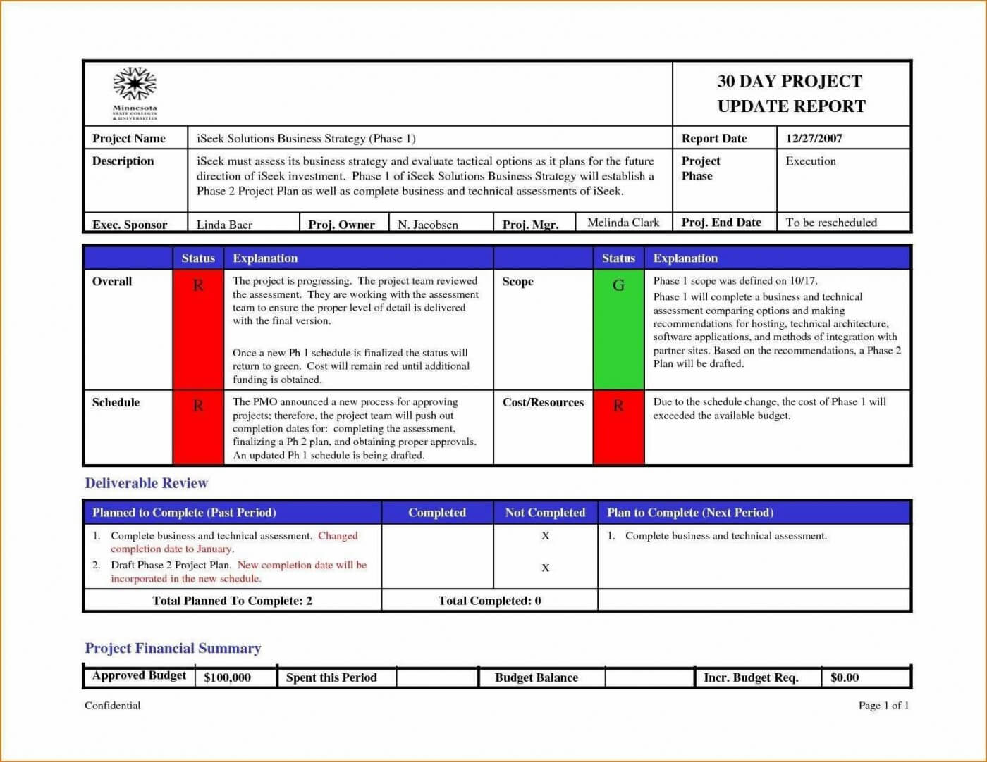 036 Weekly Status Report Template Impressive Ideas Format Inside Project Weekly Status Report Template Ppt