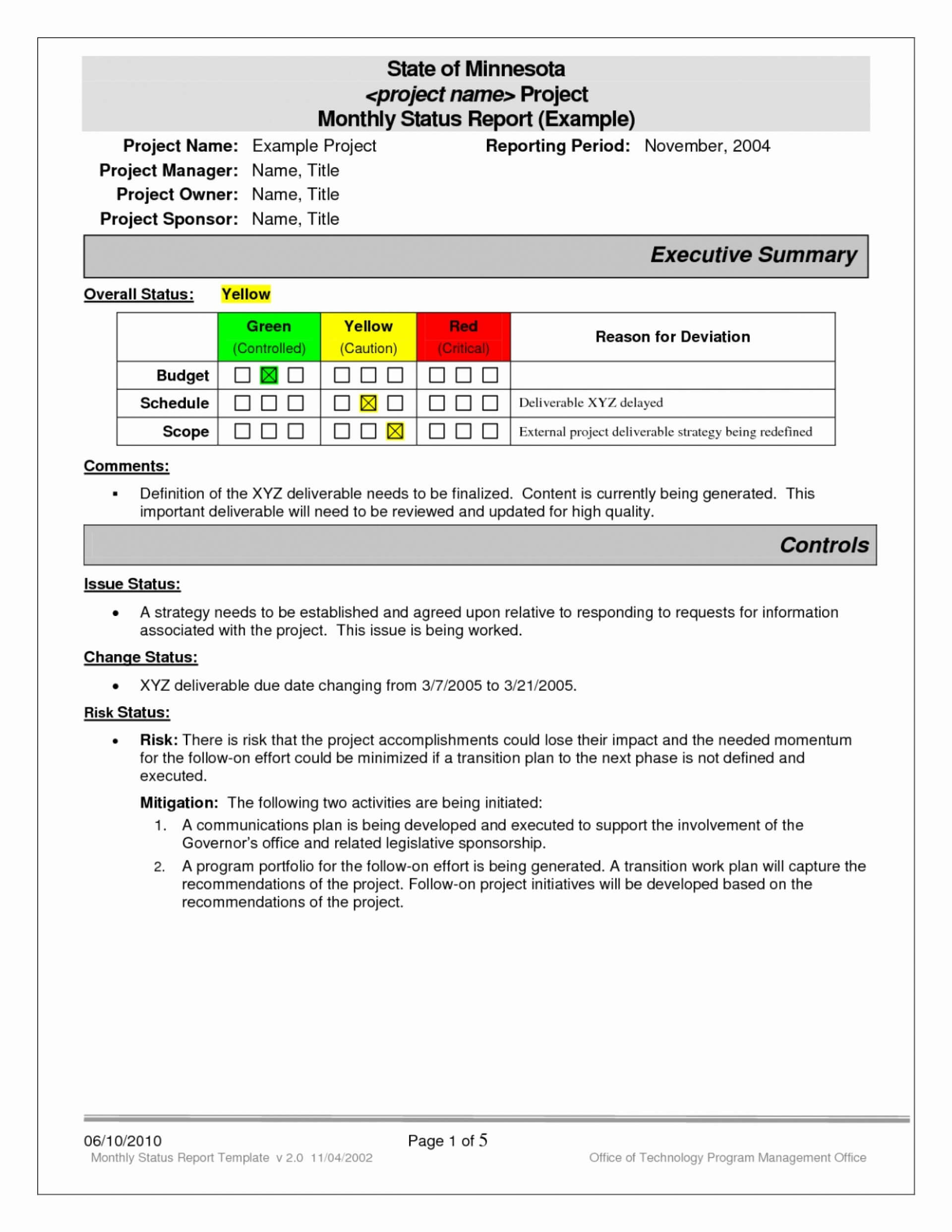 036 Weekly Status Report Template Impressive Ideas Format Throughout Software Testing Weekly Status Report Template