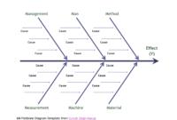 044 Template Ideas Fishbone Diagram Ipbxi231 Unforgettable throughout Blank Fishbone Diagram Template Word
