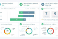 10 Best Dashboard Templates For Powerpoint Presentations inside Powerpoint Dashboard Template Free