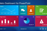 10 Best Dashboard Templates For Powerpoint Presentations regarding Project Dashboard Template Powerpoint Free