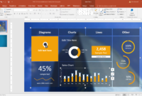 10 Best Dashboard Templates For Powerpoint Presentations with regard to Powerpoint Dashboard Template Free