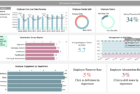 10 Executive Dashboard Examples Organizeddepartment pertaining to Financial Reporting Dashboard Template