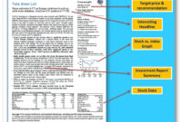 10 Powerful Golden Rules To Write Equity Research Report with Stock Analyst Report Template