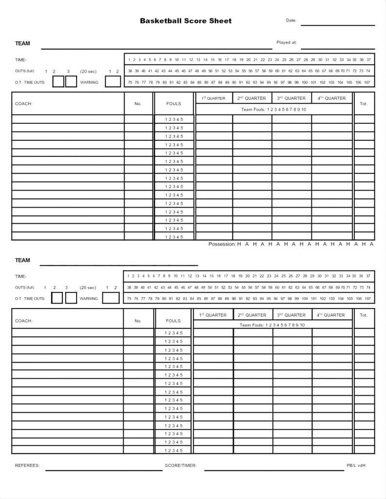 12 Basketball Scouting Report Template | Resume Letter Within Scouting Report Basketball Template