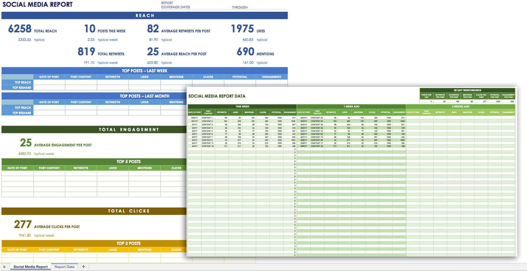 12 Free Social Media Templates   Smartsheet Throughout Free Social Media Report Template