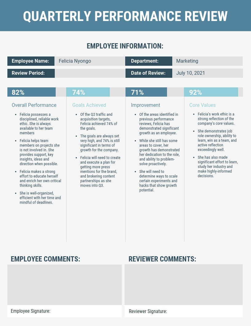12 Powerful Performance Review Examples (+ Expert Tips) For Evaluation Summary Report Template