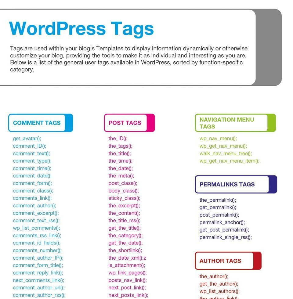 14 Best WordPress Cheat Sheet For Designers & Developers 2019 With Regard To Cheat Sheet Template Word
