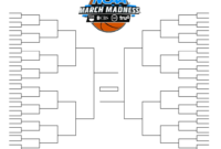 15 March Madness Brackets Designs To Print For Ncaa with Blank March Madness Bracket Template