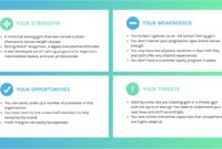 20+ Swot Analysis Templates, Examples & Best Practices for Strategic Analysis Report Template